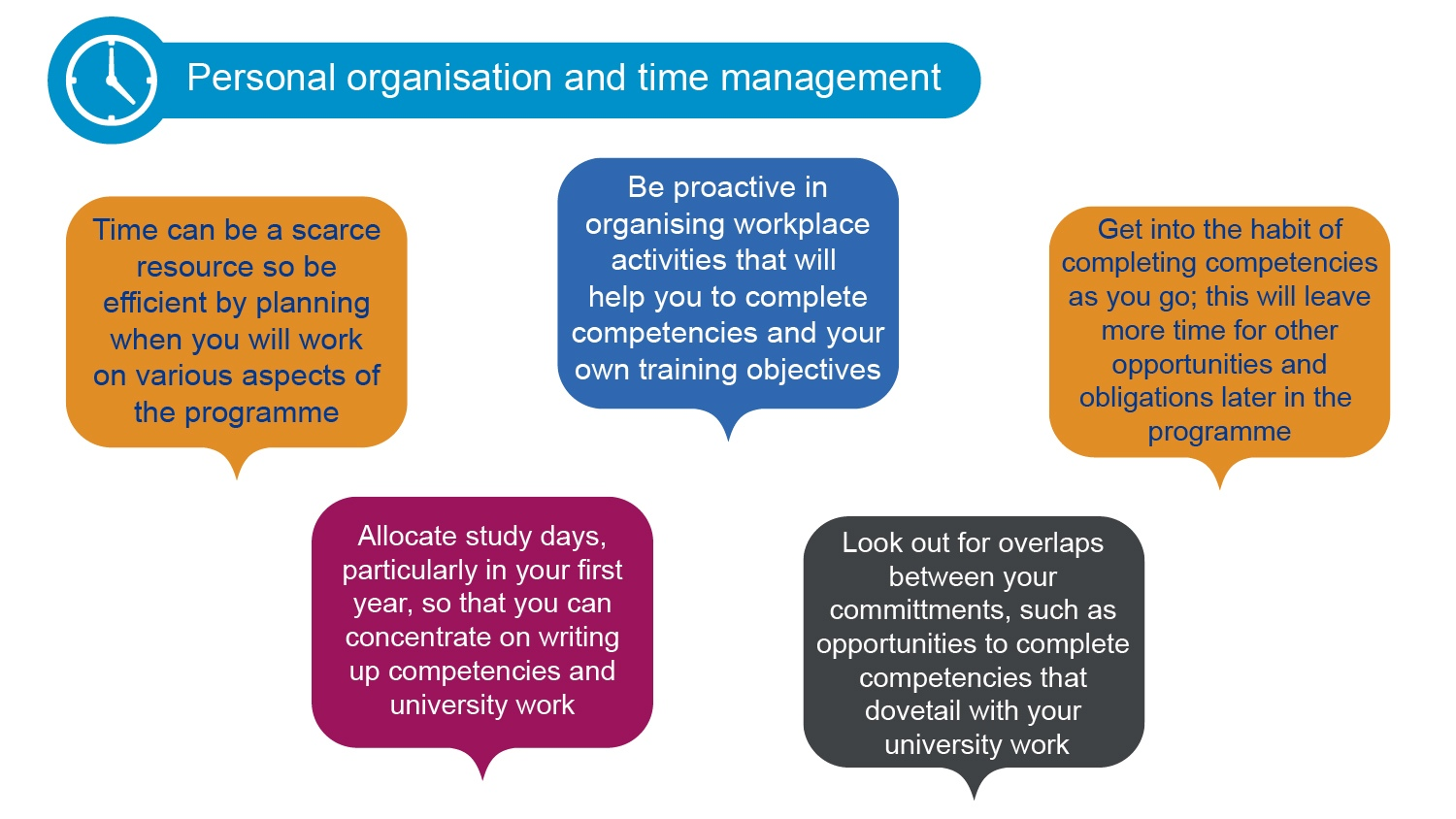 Graphic showing quotes from STP trainees about personal organisation and time management