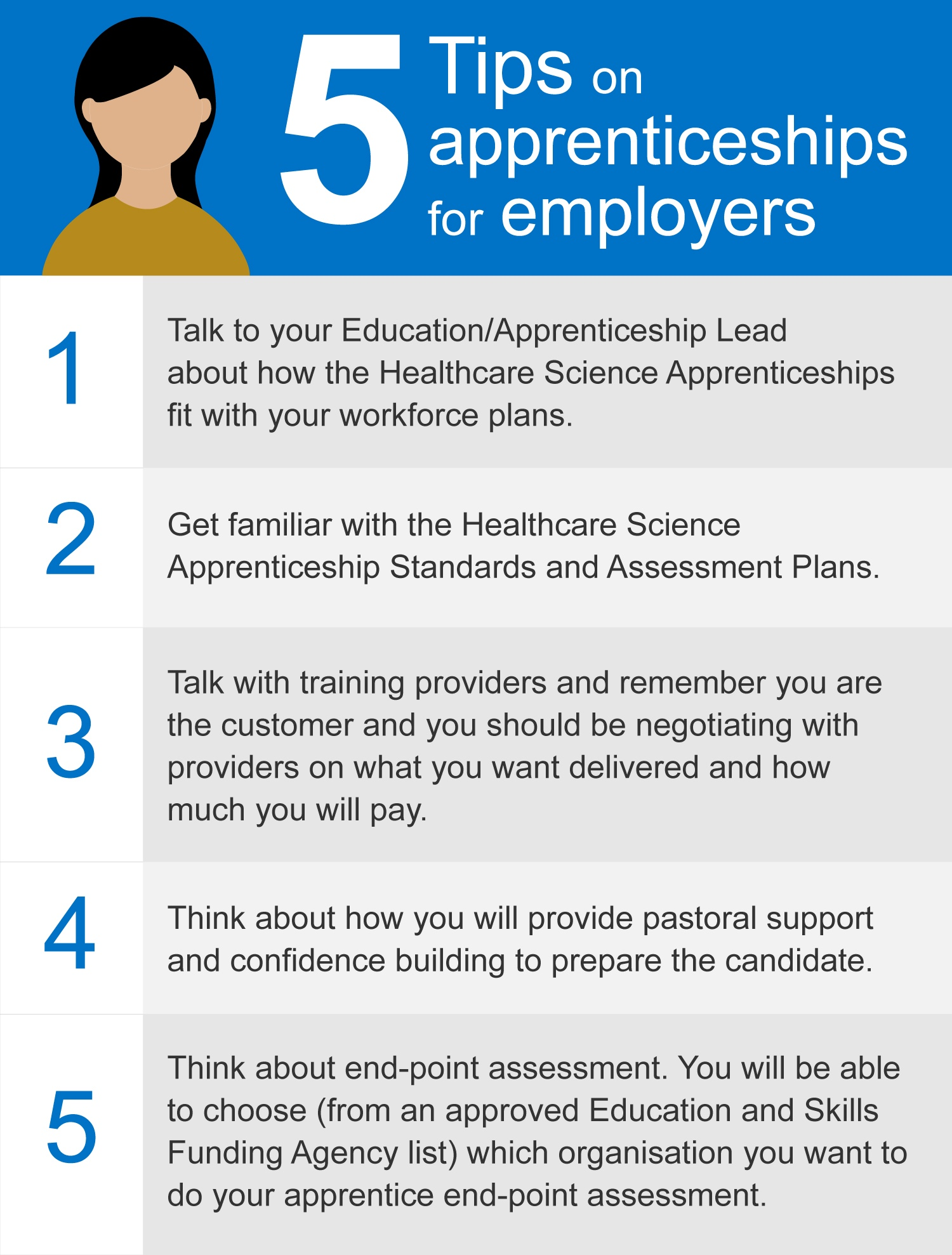 Graphic showing tips for employers thinking of getting an apprentice
