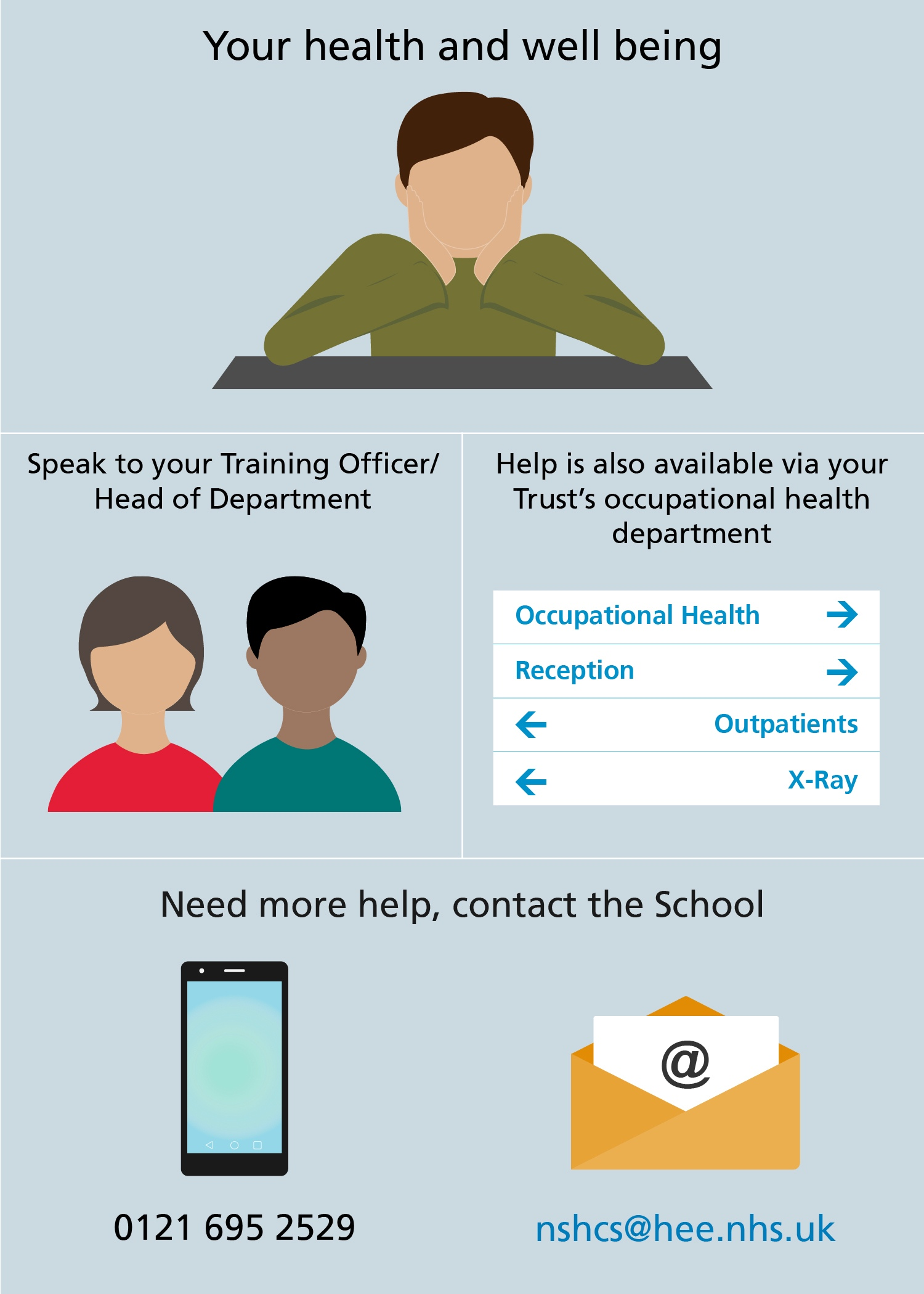 Graphic highlighting advice about a trainees health and well-being