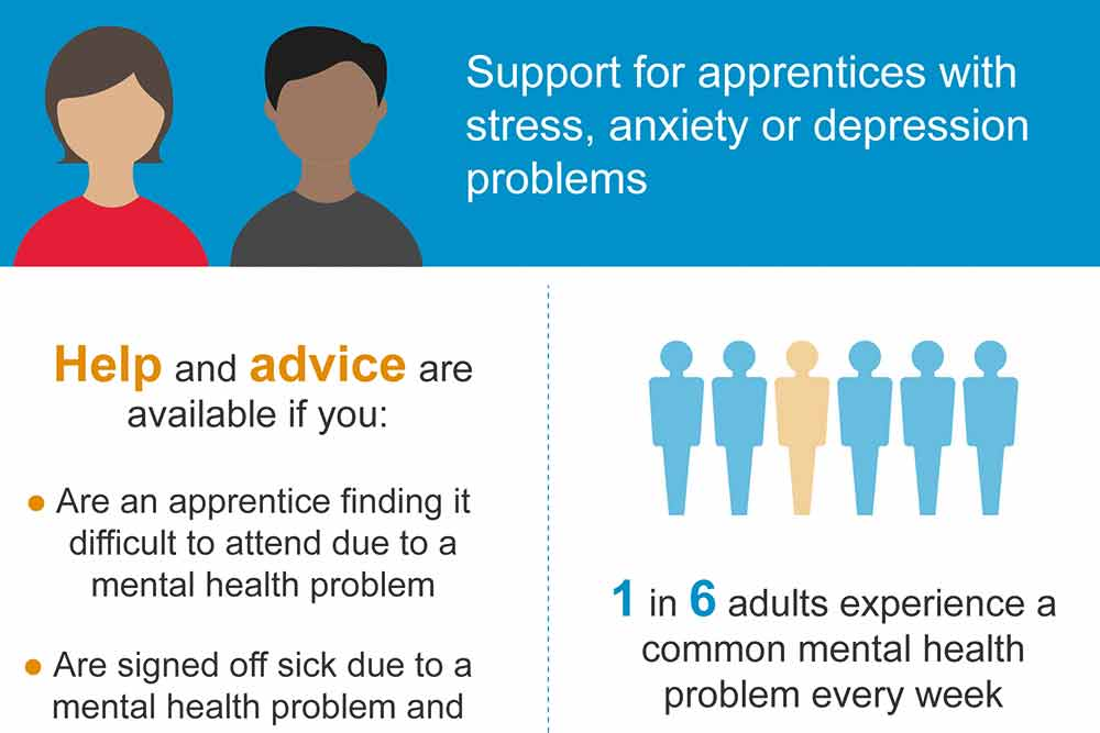 Feature image for Support service available for apprentices struggling with mental health conditions